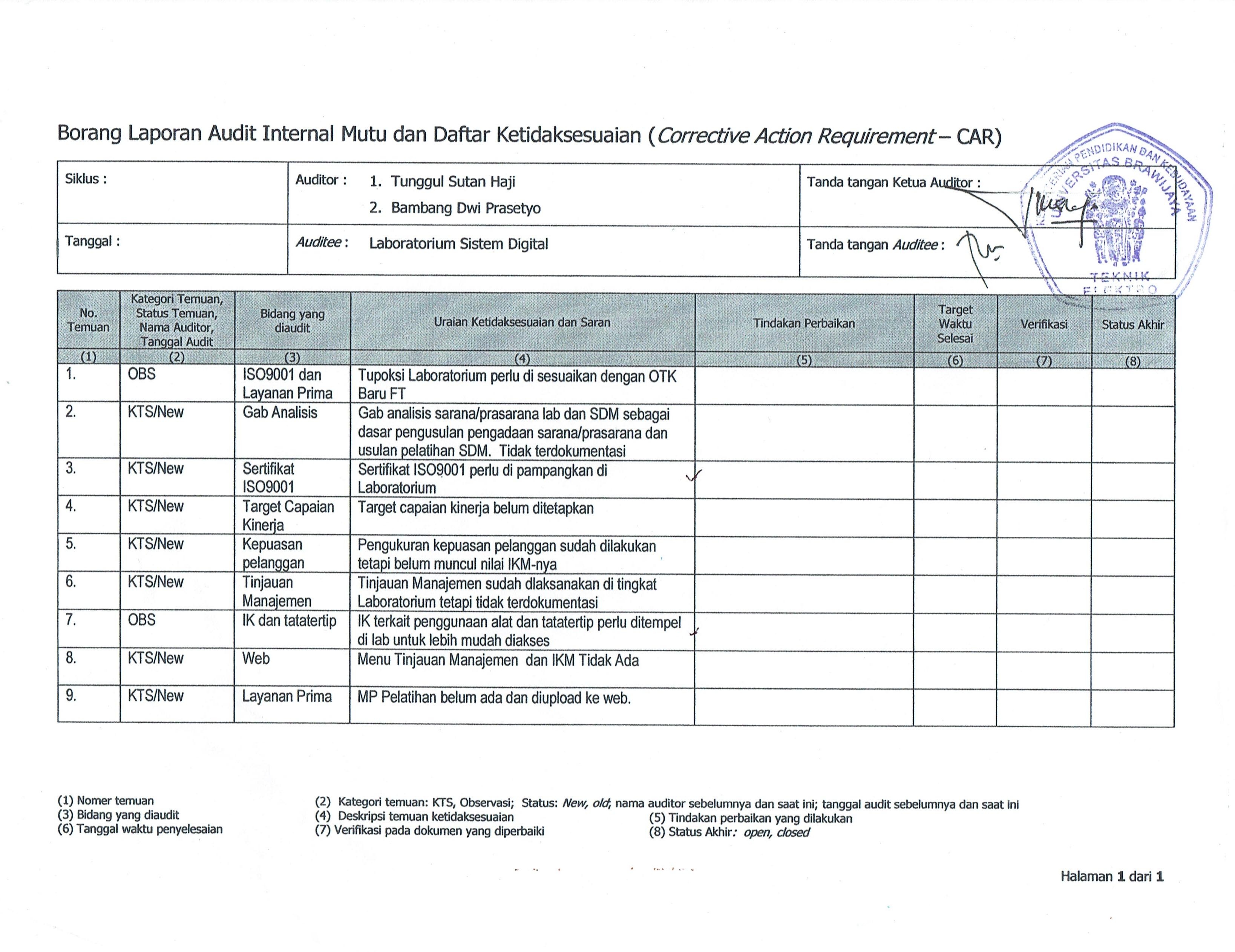 Hasil Audit Internal Eksternal Laboratorium Sistem Digital